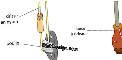 Arrangement of the drawstring and curtain lance