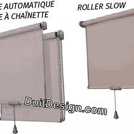 Different types of roller blind maneuvers