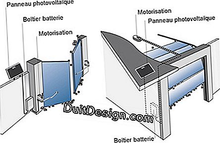 Solar motor for gate and garage door: gate