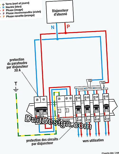 Arrester integrated in the switchboard: connection diagram
