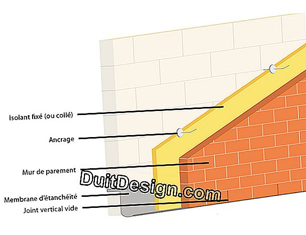 The characteristics of double wall outer insulation