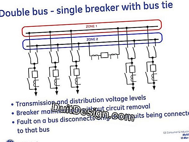 Differential circuit breaker that trips on its own