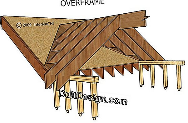 Frame to put a roof window