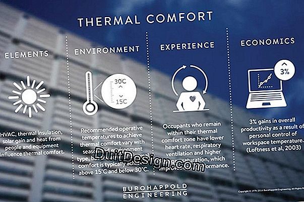 The rules of thermal comfort: what amenities to provide?