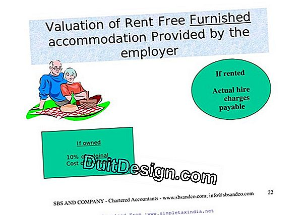 Amount of charges for rented accommodation