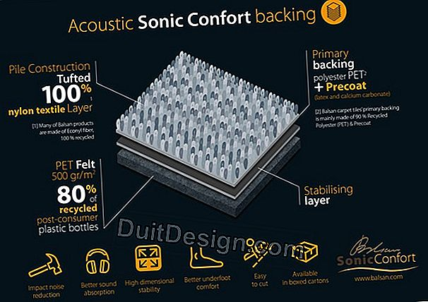 Sound insulation: fight against noise