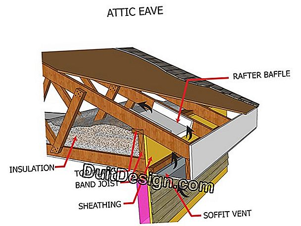 How to connect the electrical installation of a veranda?