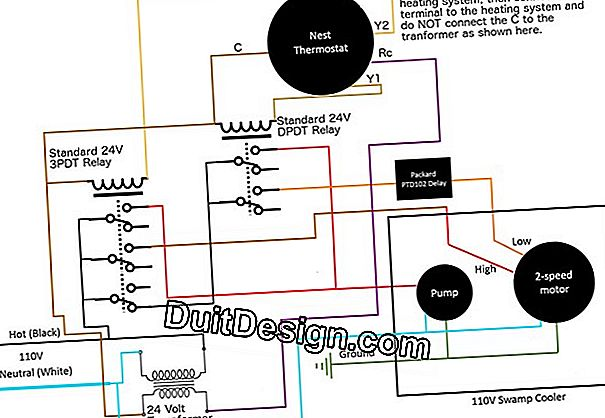 Specific box for water heater: connection diagram