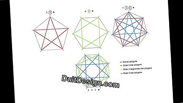 Draw polygons
