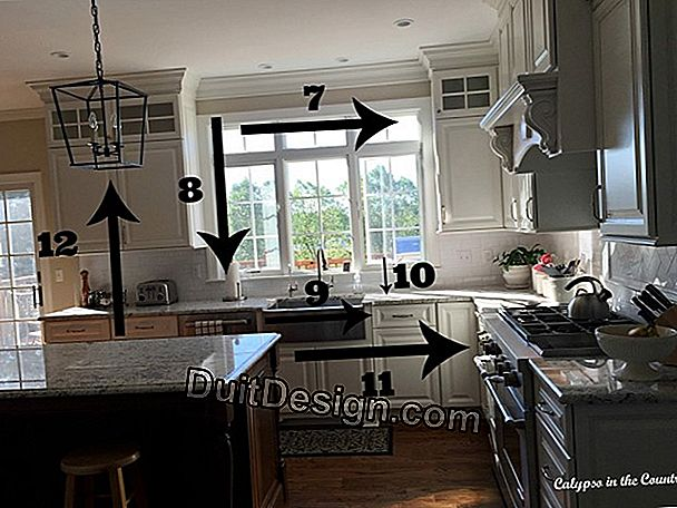 Measurements and dimensions: the kitchen