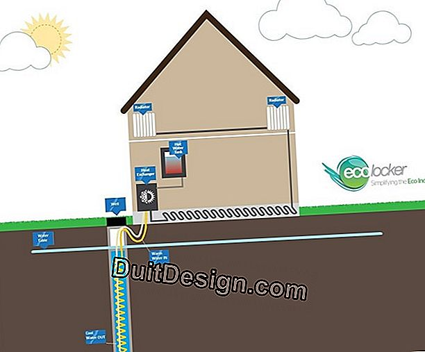 Ground / water heat pumps