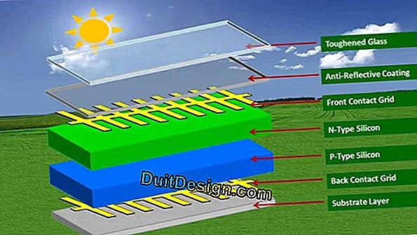 Photovoltaic solar panel, how does it work?