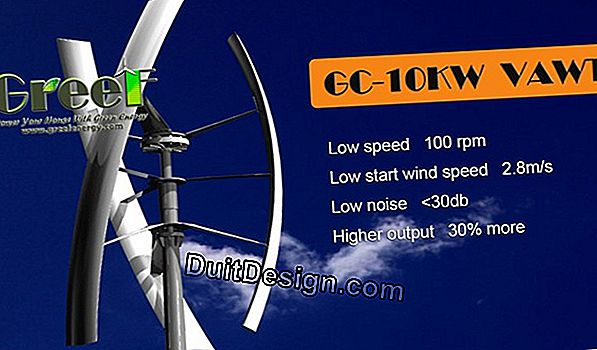 Speed ​​of a domestic wind turbine