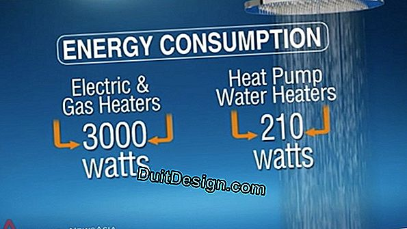 Consumption of an electric water heater