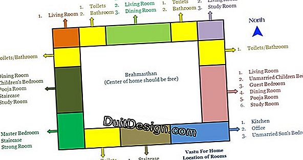 How to arrange a bathroom while length?