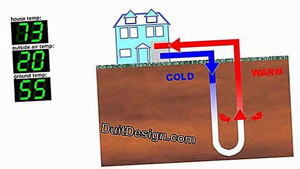 How a geothermal air-ground heat exchanger works (Canadian well)