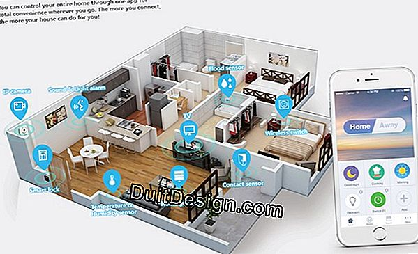 Home automation at the service of security