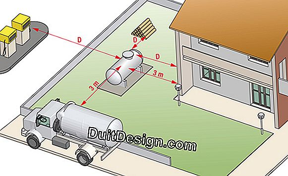 Energy: propane gas heating in tanks: propane