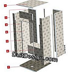 Diagram of a kit shower with panels ready to tile.