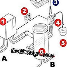 Diagram of installation of a solar water heater