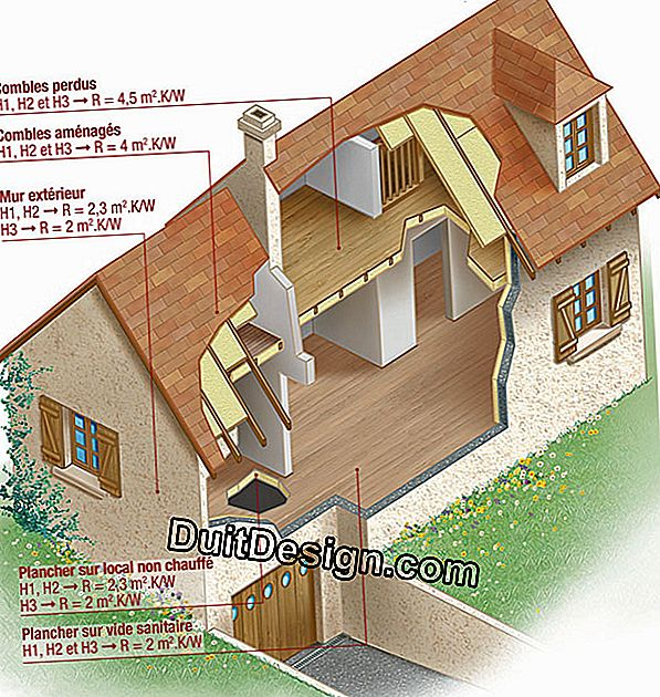 How to redo the insulation of your home?: your