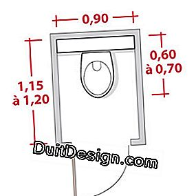 dimensions for installing toilets