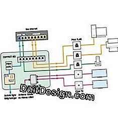 Diagram of a VDI cabinet