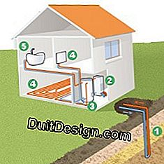 Diagram of production of heating and DHW thanks to the geothermal catchment associated with a heat pump.