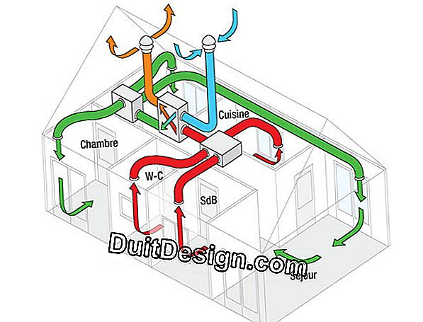Understand how a dual stream VMC works